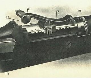 militärwaffen nach 1945
